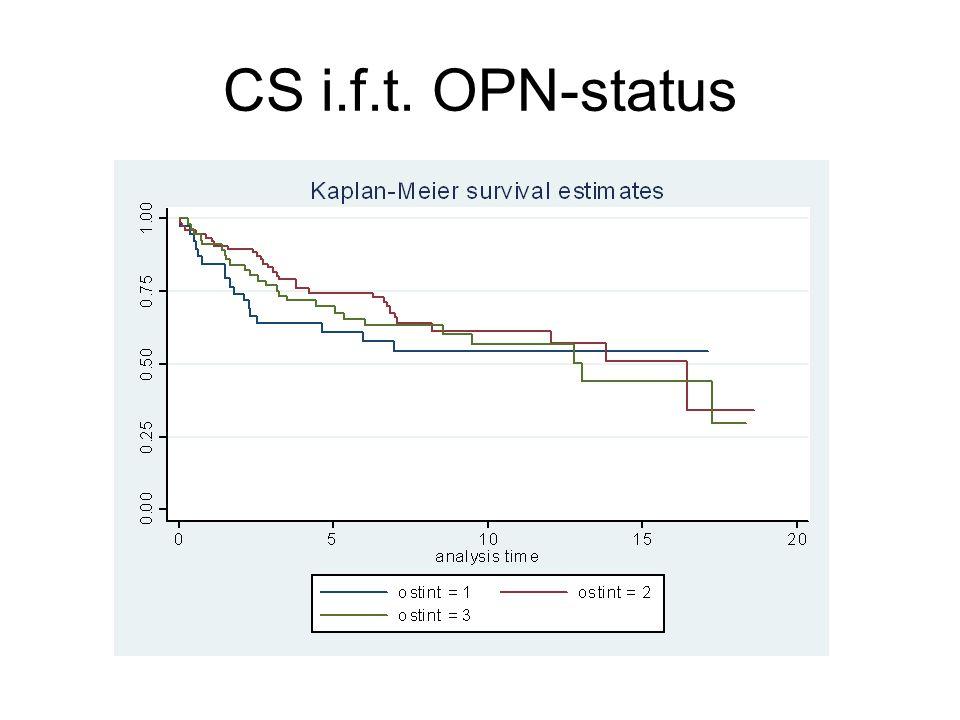 CS i.f.t. OPN-status