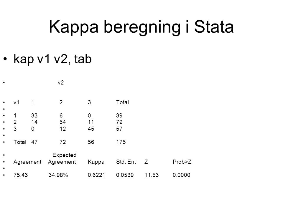 Kappa beregning i Stata kap v1 v2, tab v2 v1123Total 1336039 214541179 30124557 Total477256175 Expected Agreement AgreementKappaStd.