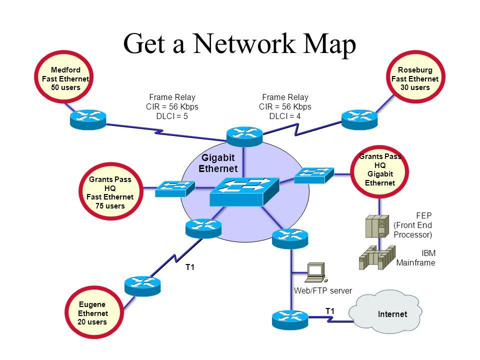 Get a Network Map Gigabit Ethernet Eugene Ethernet 20 users Web/FTP server Grants Pass HQ Gigabit Ethernet FEP (Front End Processor) IBM Mainframe T1