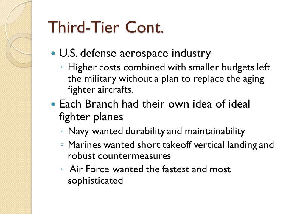 Third-Tier Cont. U.S.