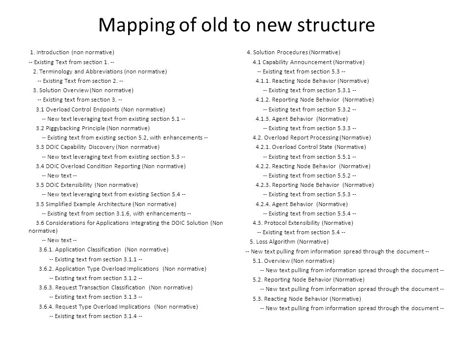 Mapping of old to new structure 1. Introduction (non normative) -- Existing Text from section 1. -- 2. Terminology and Abbreviations (non normative) -