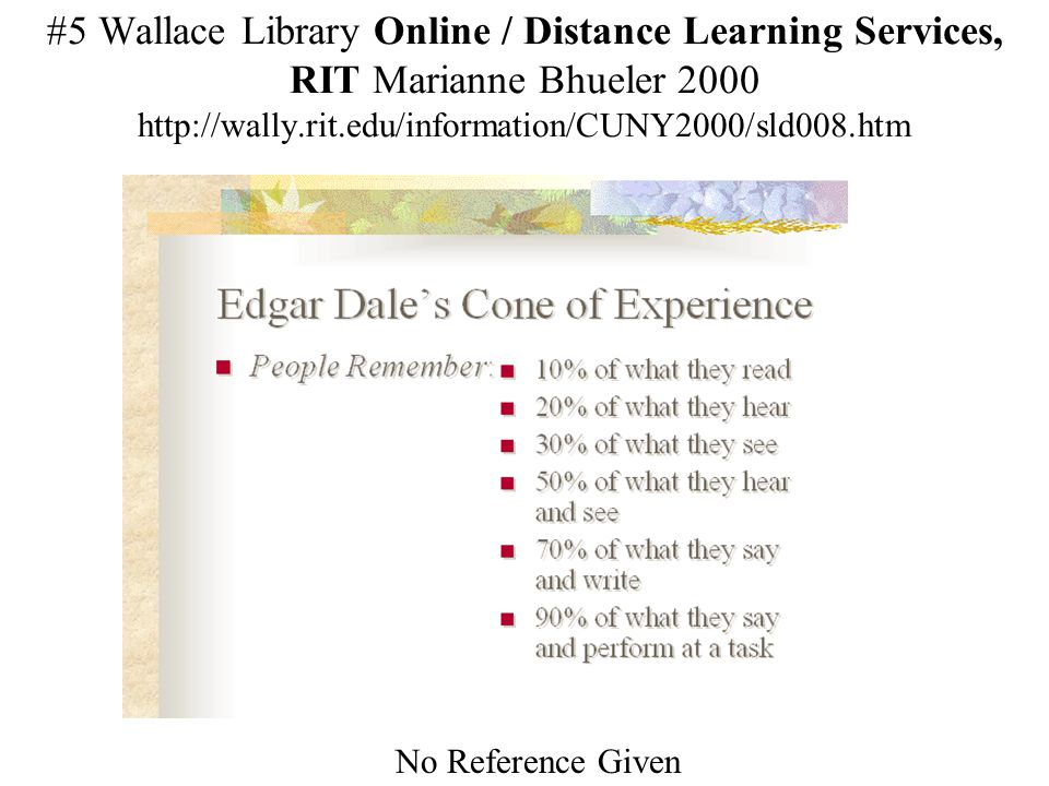 #5 Wallace Library Online / Distance Learning Services, RIT Marianne Bhueler 2000 http://wally.rit.edu/information/CUNY2000/sld008.htm No Reference Gi