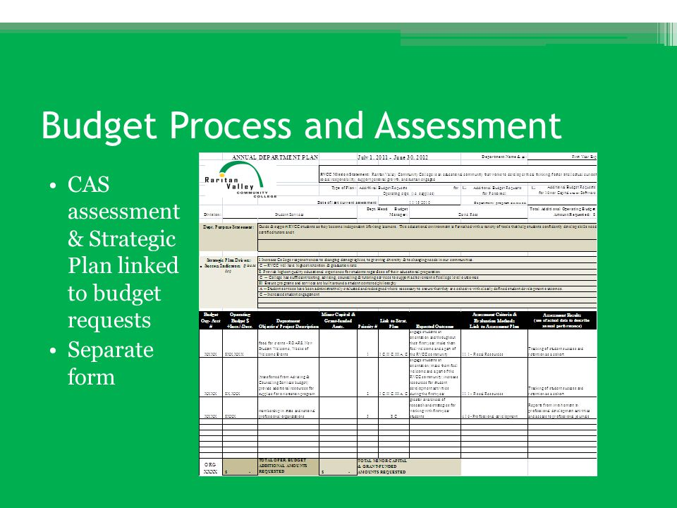 Budget Process and Assessment CAS assessment & Strategic Plan linked to budget requests Separate form