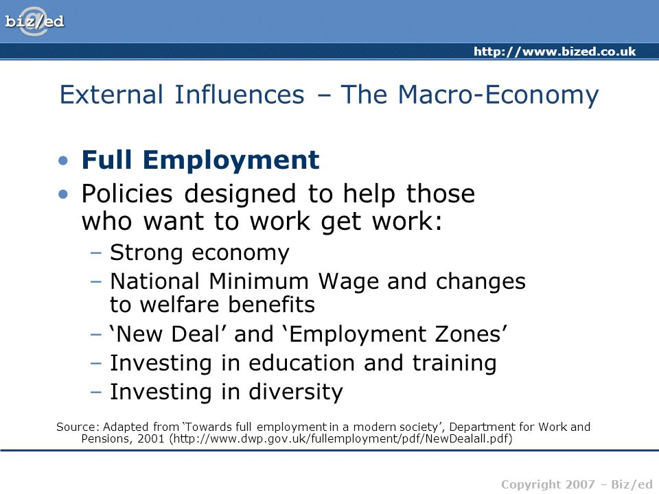 http://www.bized.co.uk Copyright 2007 – Biz/ed External Influences – The Macro-Economy Full Employment Policies designed to help those who want to work get work: –Strong economy –National Minimum Wage and changes to welfare benefits –'New Deal' and 'Employment Zones' –Investing in education and training –Investing in diversity Source: Adapted from 'Towards full employment in a modern society', Department for Work and Pensions, 2001 (http://www.dwp.gov.uk/fullemployment/pdf/NewDealall.pdf)