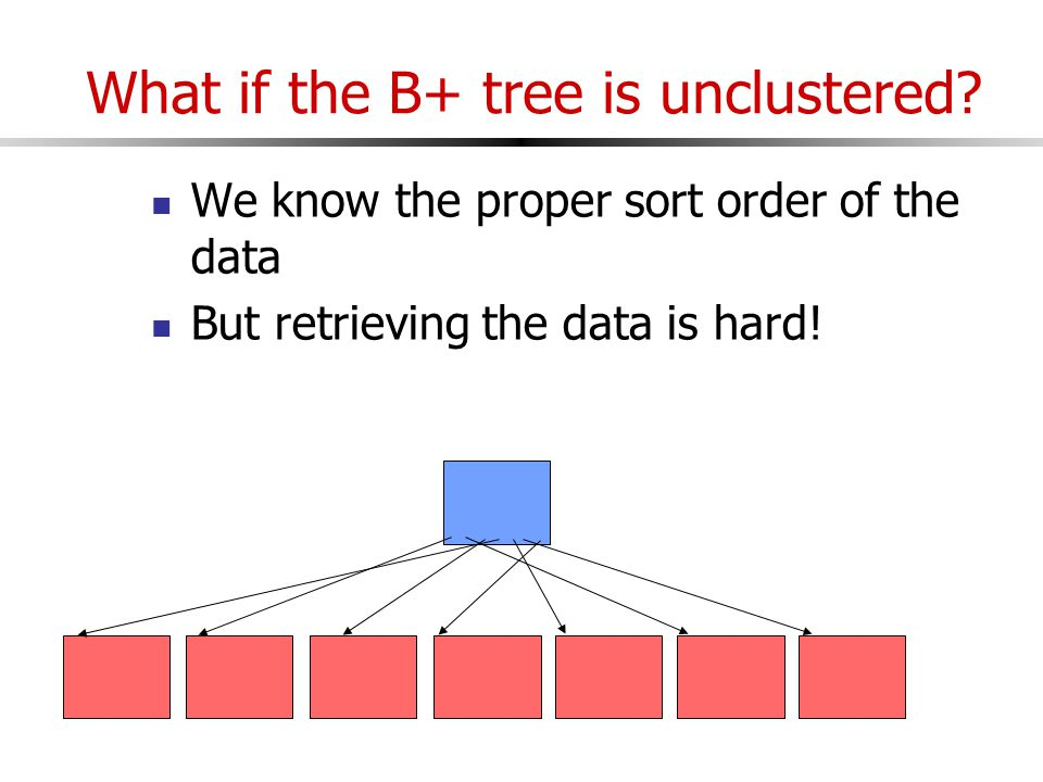 What if the B+ tree is unclustered.