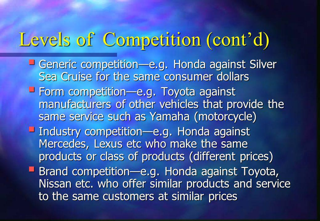 Levels of Competition (cont'd)  Generic competition—e.g. Honda against Silver Sea Cruise for the same consumer dollars  Form competition—e.g. Toyota