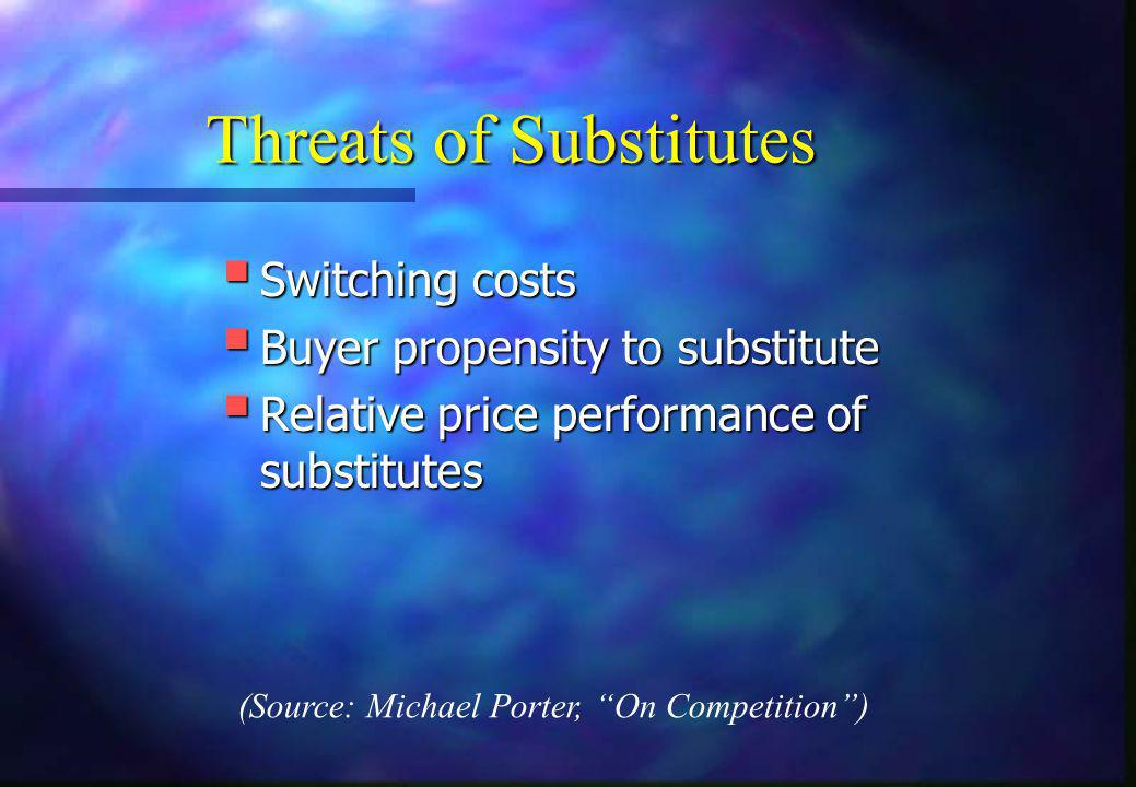 """Threats of Substitutes  Switching costs  Buyer propensity to substitute  Relative price performance of substitutes (Source: Michael Porter, """"On Com"""
