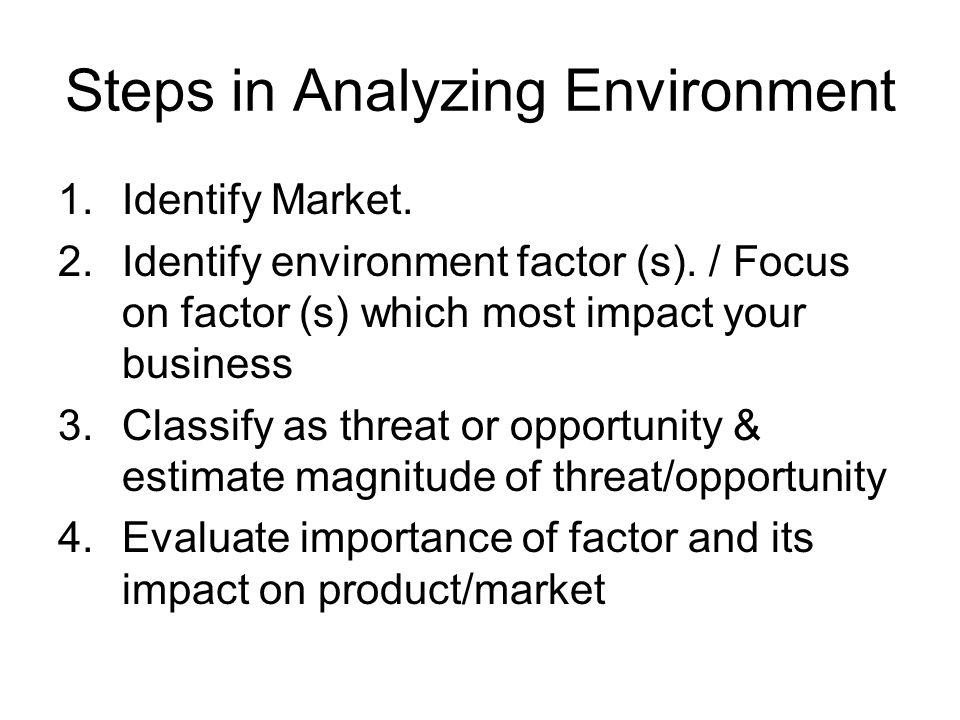 Steps In Calculating Demand Potential 1.Target Market Total Number 2.