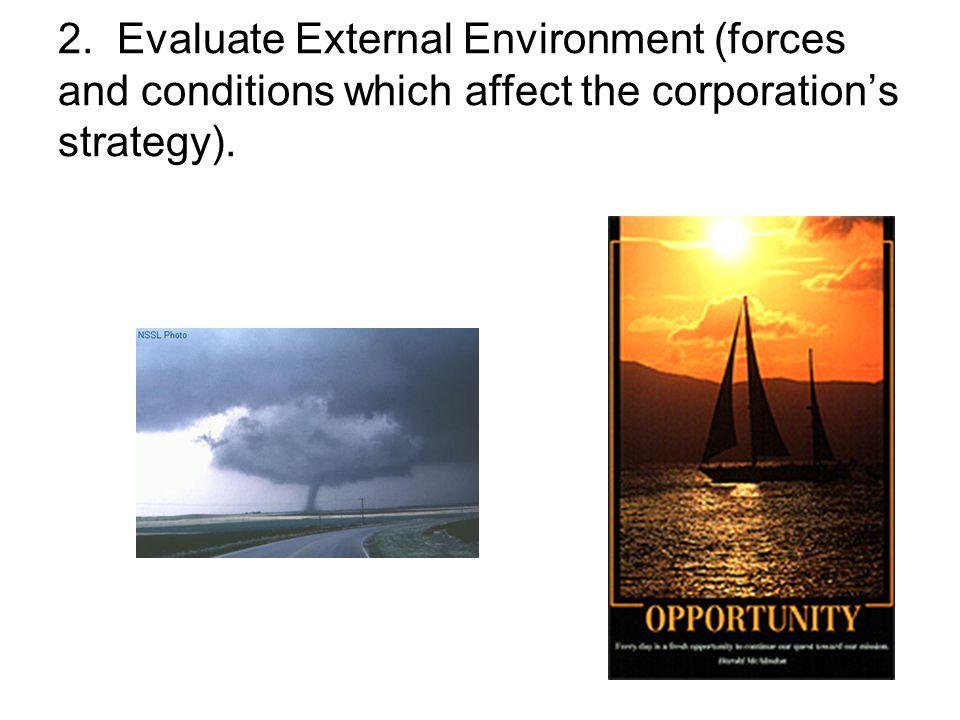 Components of External Environment (Disposable Diaper Market) 1.