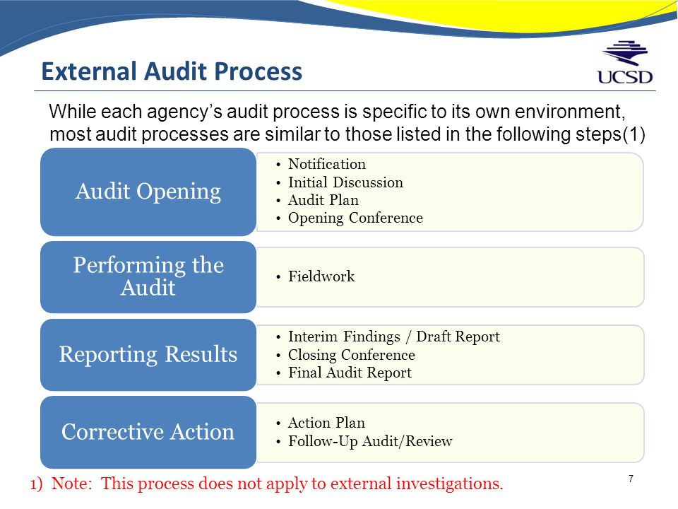 The External Audit Process Field Work is performed to: ▫ Collect detail information based upon audit scope ▫ Record findings in audit workpapers ▫ Interview UCSD personnel as appropriate ▫ Review departmental files and support documents ▫ Review of applicable policies and procedures & regulatory requirements ▫ Conduct sample selection and testing of transactions 8