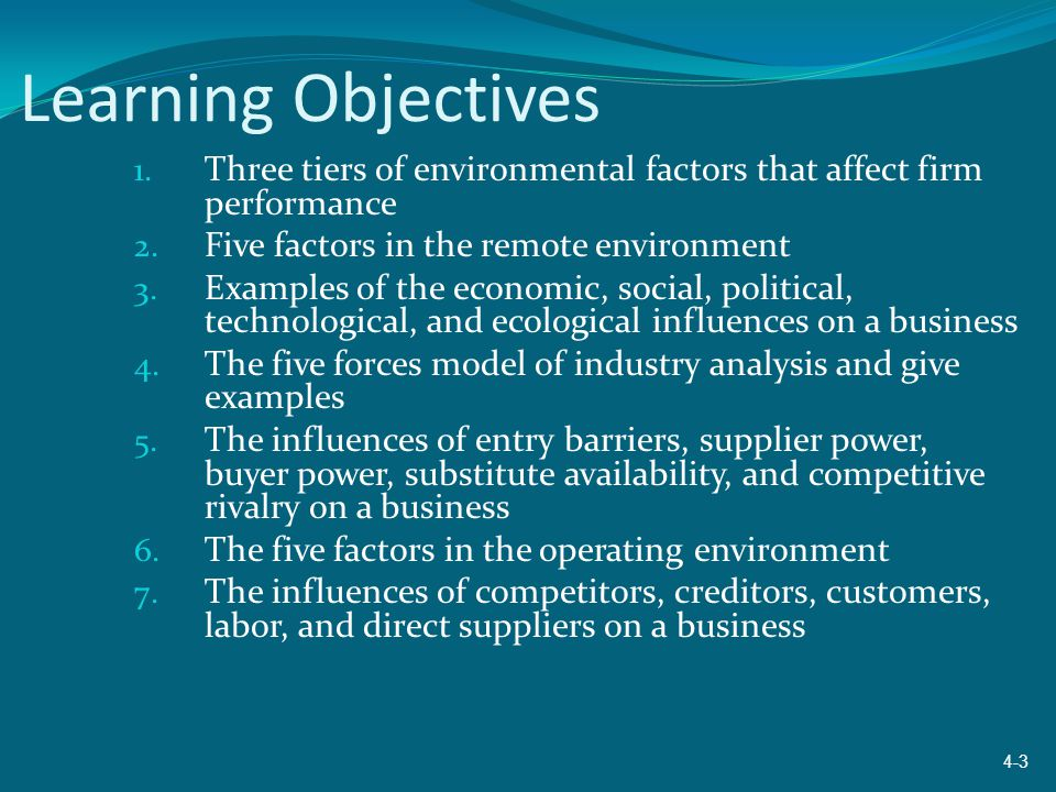 The Firm's External Environment Comprised of following Components: Remote environment Industry environment Operating environment 4-4