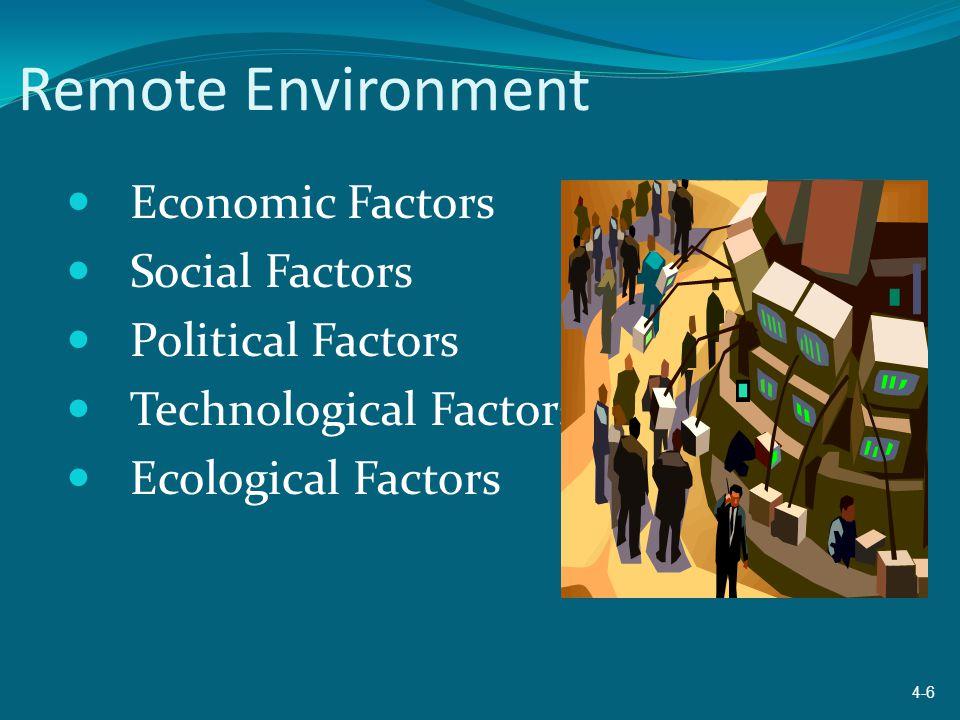 Remote Environment Economic Factors Social Factors Political Factors Technological Factors Ecological Factors 4-6