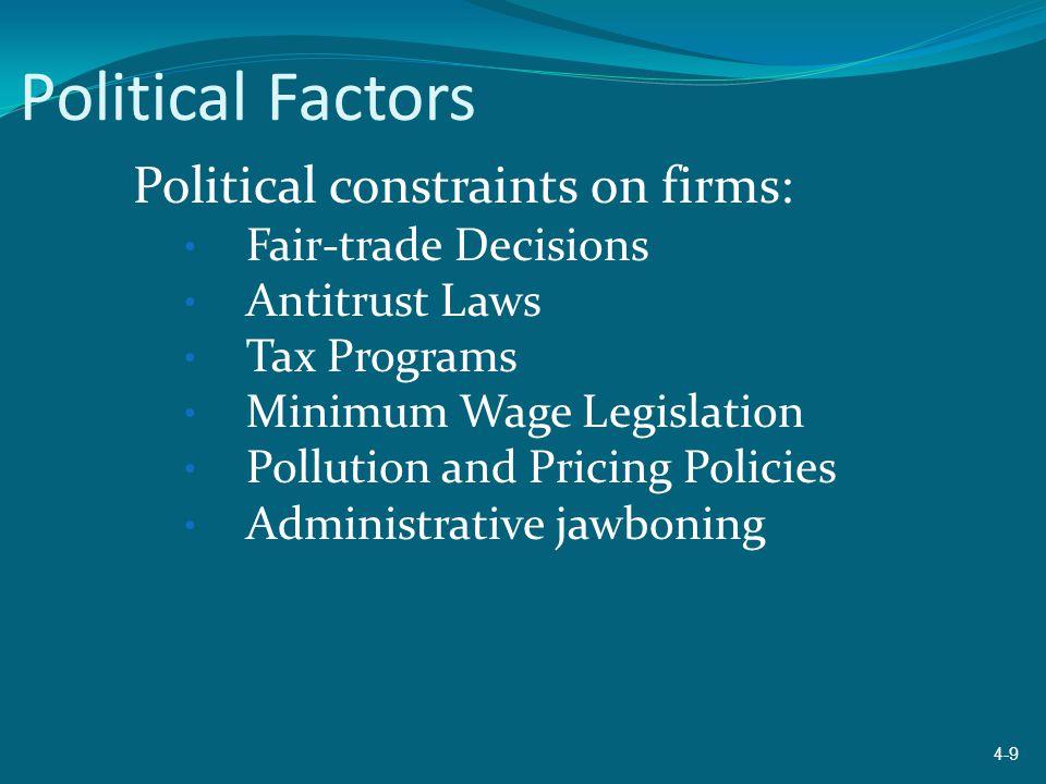 Political Factors Political constraints on firms: Fair-trade Decisions Antitrust Laws Tax Programs Minimum Wage Legislation Pollution and Pricing Poli