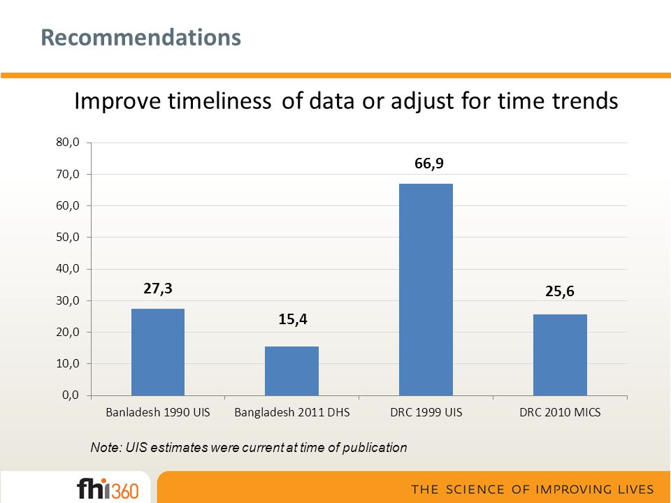 Improve timeliness of data or adjust for time trends Note: UIS estimates were current at time of publication