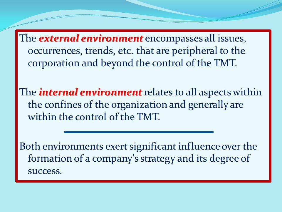 Business Environments Environments External GeneralCompetitiveInternal Resources Leadership