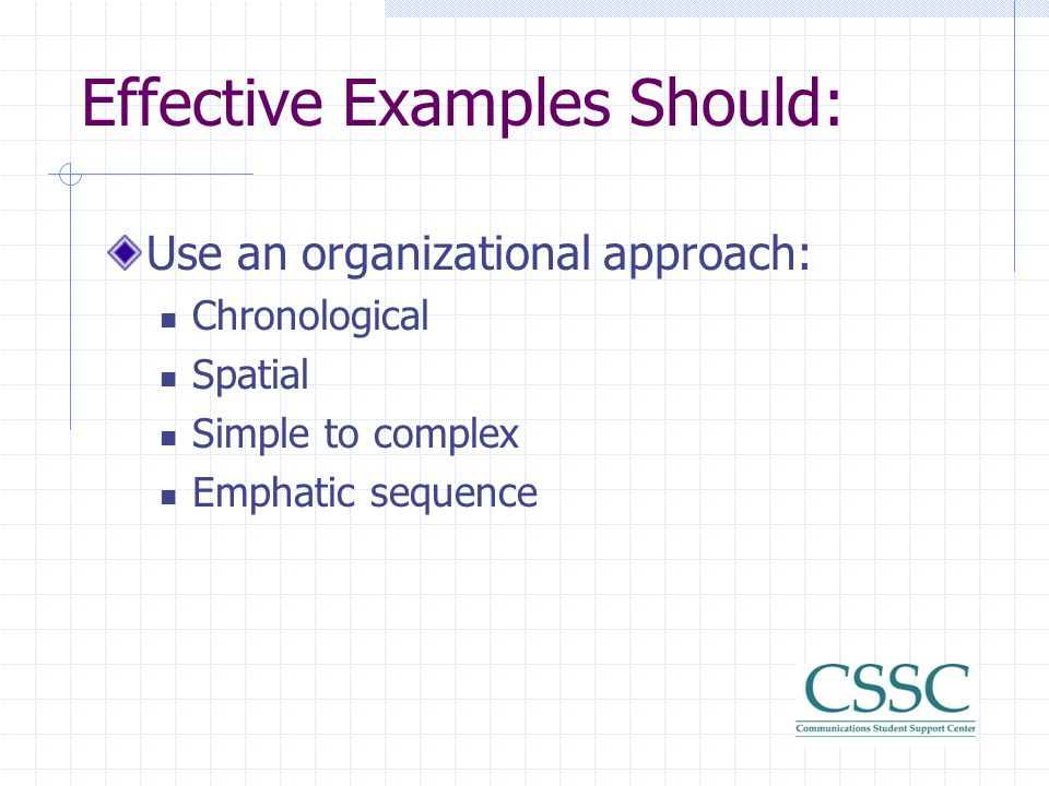 Effective Examples Should: Be representative: avoid oddball or one- in-a-million types of examples; They distort and are not honest Ex: if writing a p