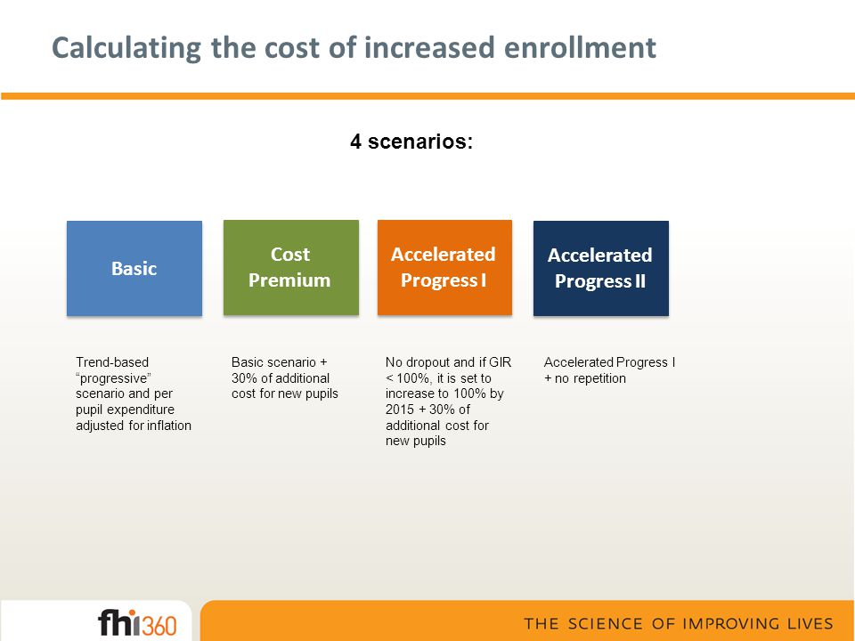 Calculating the cost of increased enrollment 4 scenarios: Basic Cost Premium Accelerated Progress I Accelerated Progress II Accelerated Progress I + n