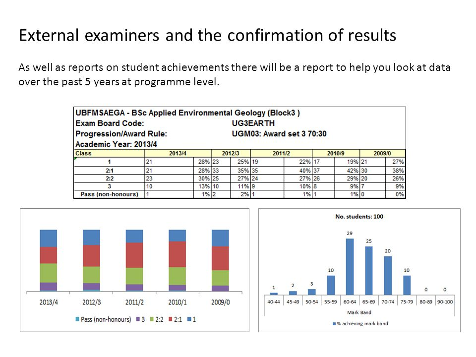 External examiners and the confirmation of results As well as reports on student achievements there will be a report to help you look at data over the past 5 years at programme level.