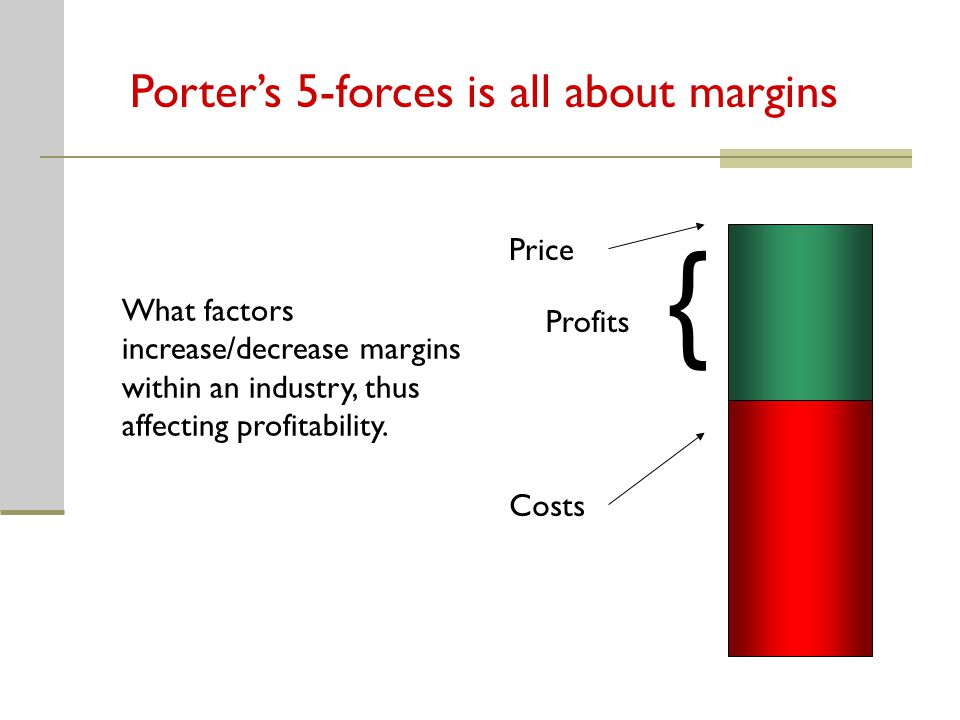 Price Costs Profits { What factors increase/decrease margins within an industry, thus affecting profitability. Porter's 5-forces is all about margins
