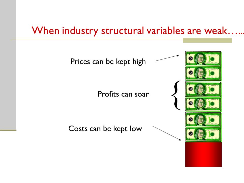 Prices can be kept high Costs can be kept low Profits can soar { When industry structural variables are weak…...