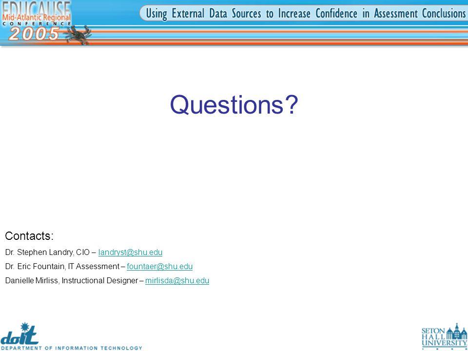Questions. Contacts: Dr. Stephen Landry, CIO – landryst@shu.edulandryst@shu.edu Dr.