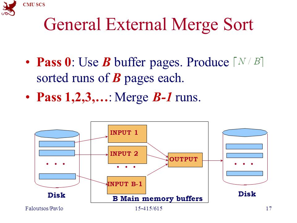 CMU SCS General External Merge Sort Faloutsos/Pavlo15-415/61517 B Main memory buffers INPUT 1 INPUT B-1 OUTPUT Disk INPUT 2... Pass 0: Use B buffer pa
