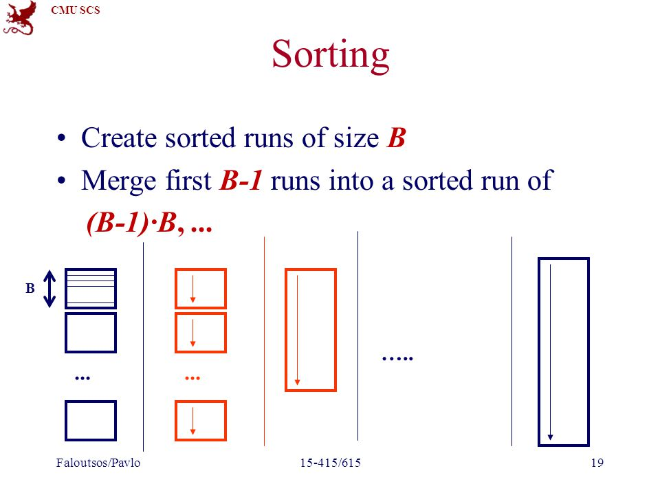 CMU SCS Sorting Create sorted runs of size B Merge first B-1 runs into a sorted run of (B-1)∙B,... Faloutsos/Pavlo15-415/61519 B... …..