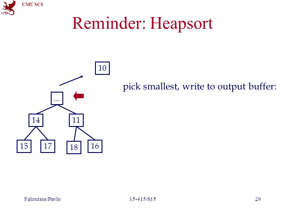 CMU SCS Reminder: Heapsort Faloutsos/Pavlo15-415/61529... 14 17 11 15 18 16 10 pick smallest, write to output buffer: