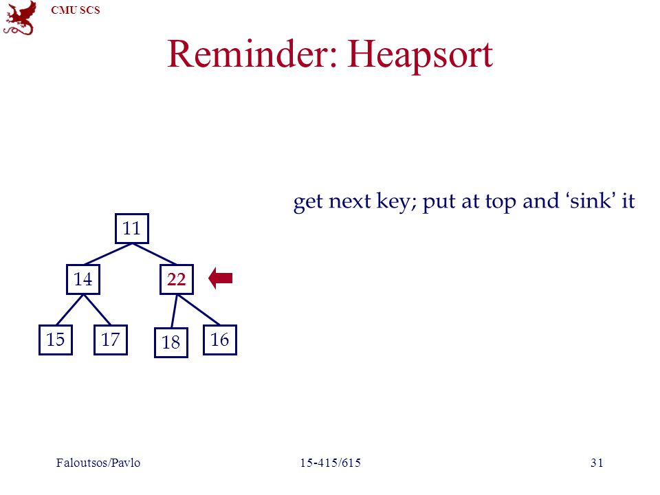 CMU SCS Reminder: Heapsort Faloutsos/Pavlo15-415/61531 11 14 17 22 15 18 16 get next key; put at top and 'sink' it