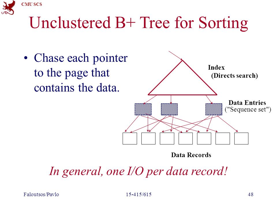 CMU SCS Unclustered B+ Tree for Sorting Chase each pointer to the page that contains the data. Faloutsos/Pavlo15-415/61548 In general, one I/O per dat