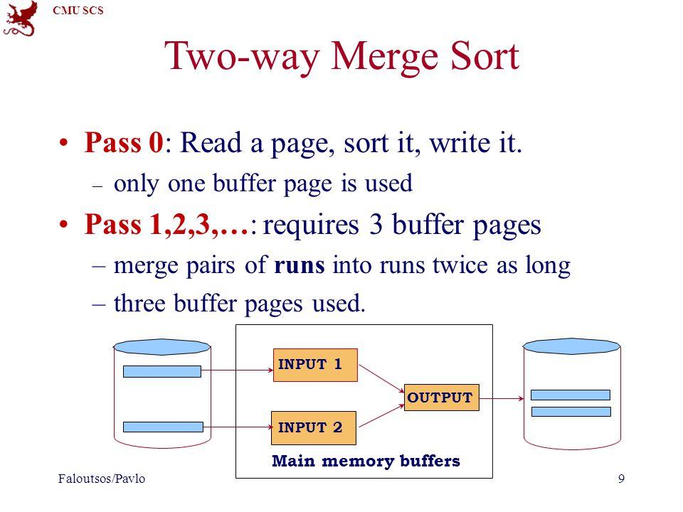 CMU SCS Blocked I/O Normally, B buffers of size (say) 4K INSTEAD: B/b buffers, of size 'b' kilobytes Advantages.