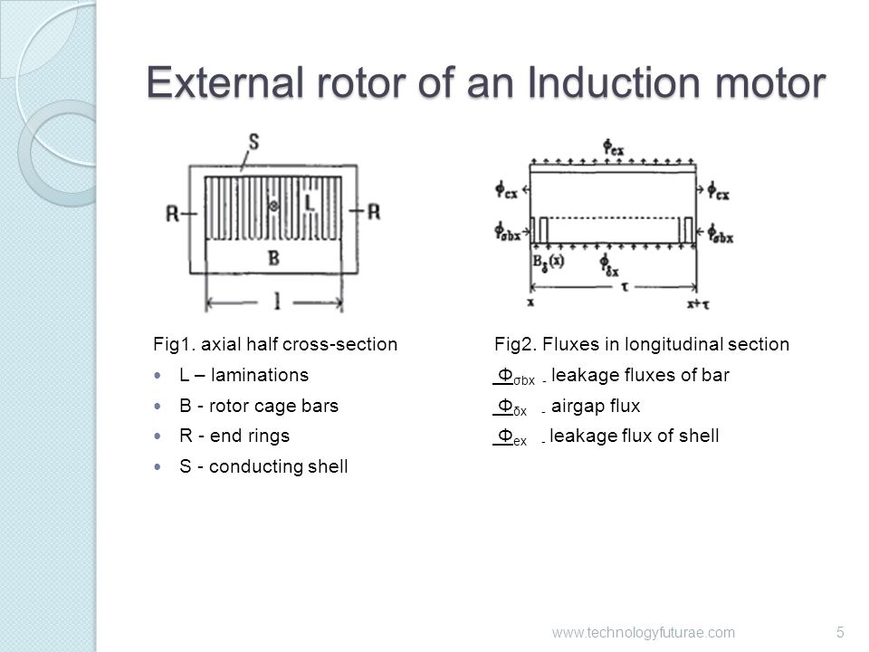 External rotor of an Induction motor Fig1. axial half cross-section Fig2.
