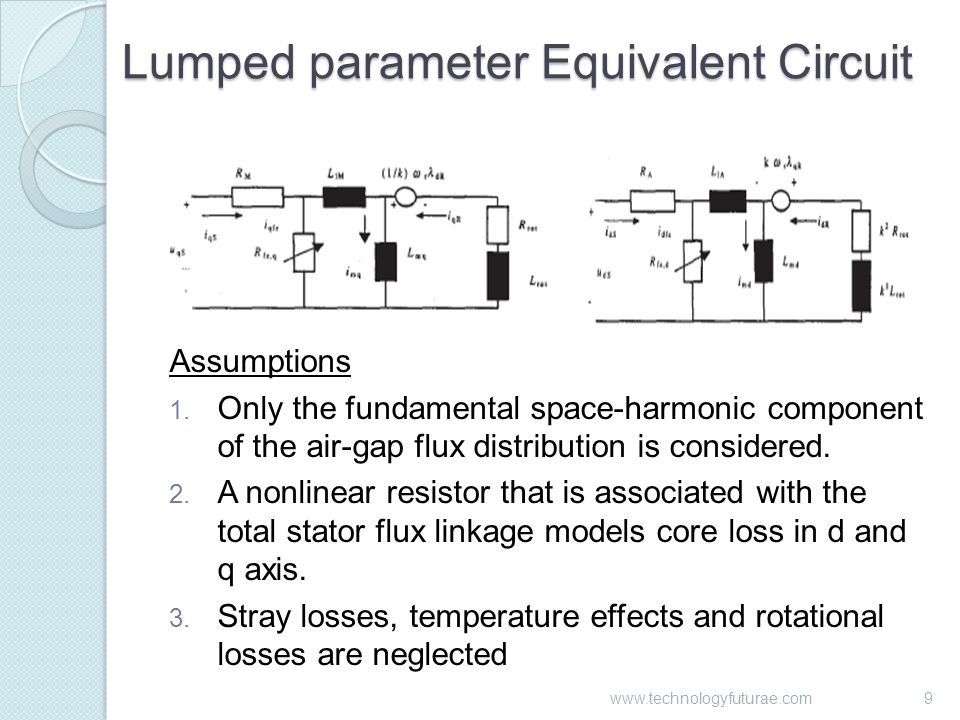 Lumped parameter Equivalent Circuit Assumptions 1. Only the fundamental space-harmonic component of the air-gap flux distribution is considered. 2. A