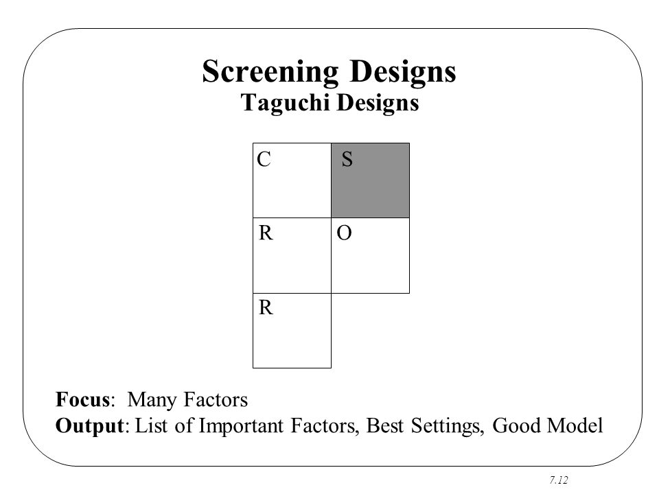 7.12 Screening Designs Taguchi Designs CS RO R Focus: Many Factors Output: List of Important Factors, Best Settings, Good Model