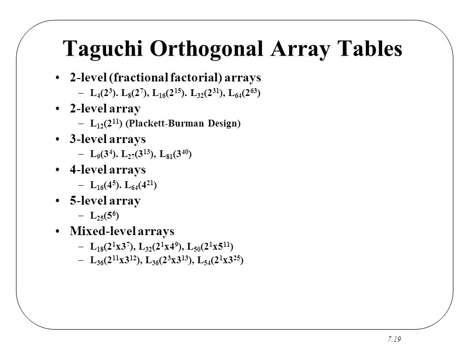 7.19 Taguchi Orthogonal Array Tables 2-level (fractional factorial) arrays –L 4 (2 3 ). L 8 (2 7 ), L 16 (2 15 ). L 32 (2 31 ), L 64 (2 63 ) 2-level a