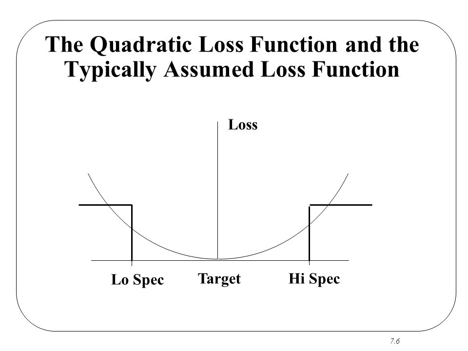 7.6 The Quadratic Loss Function and the Typically Assumed Loss Function Target Lo Spec Hi Spec Loss