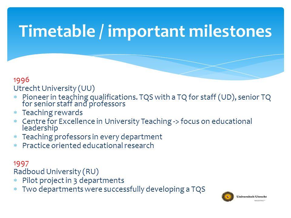 1996 Utrecht University (UU)  Pioneer in teaching qualifications.