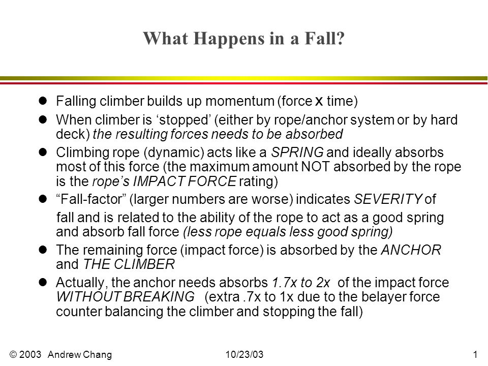 © 2003 Andrew Chang10/23/031 What Happens in a Fall.