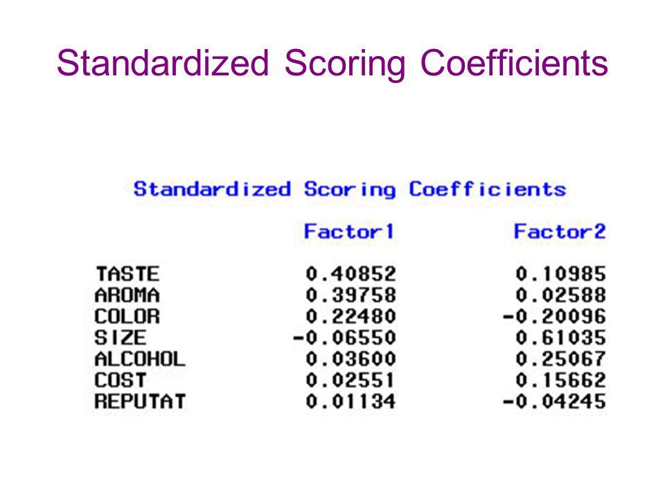 Standardized Scoring Coefficients