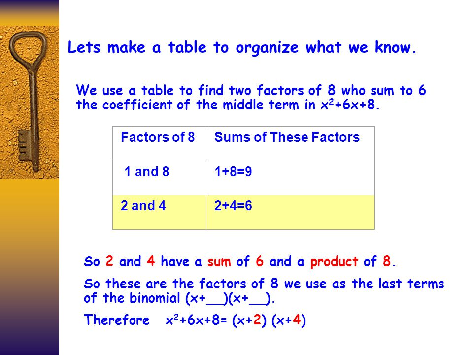 Lets make a table to organize what we know. We use a table to find two factors of 8 who sum to 6 the coefficient of the middle term in x 2 +6x+8. Fact