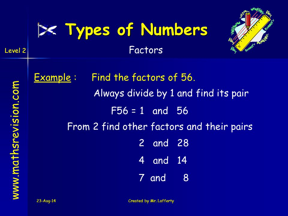 Level 2 23-Aug-14Created by Mr. Lafferty Types of Numbers www.mathsrevision.com Highest Common Factor We need to write out all factor pairs in order t