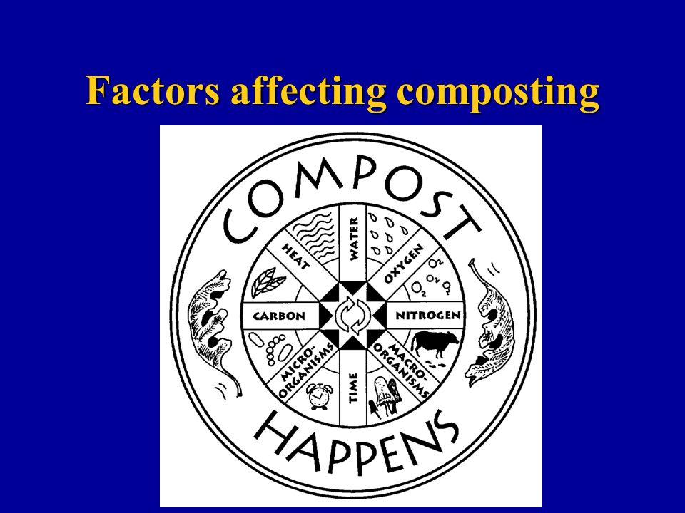 Factors affecting composting