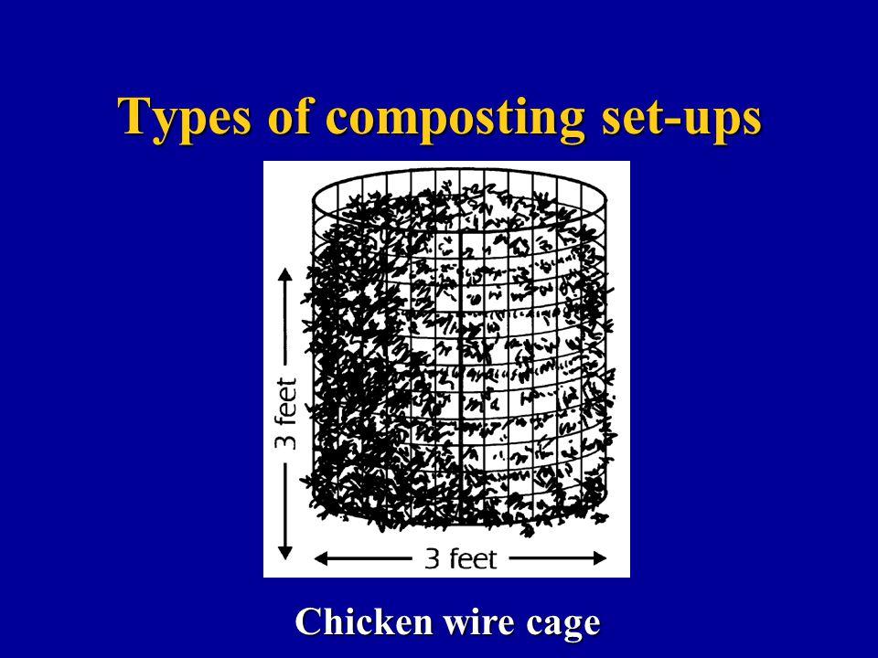Chicken wire cage
