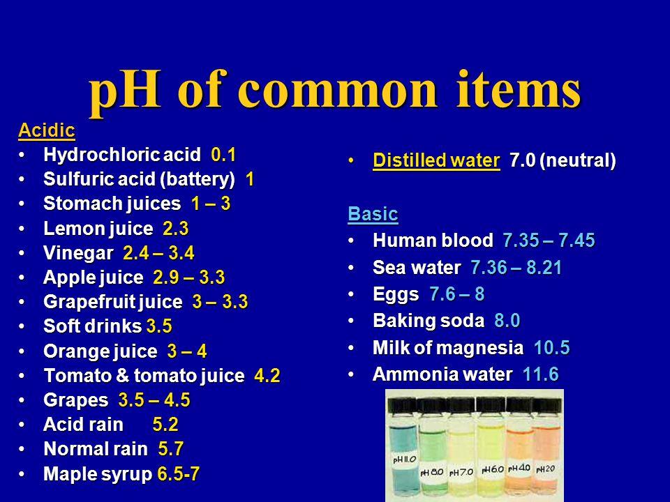 pH of common items Acidic Hydrochloric acid 0.1Hydrochloric acid 0.1 Sulfuric acid (battery) 1Sulfuric acid (battery) 1 Stomach juices 1 – 3Stomach ju