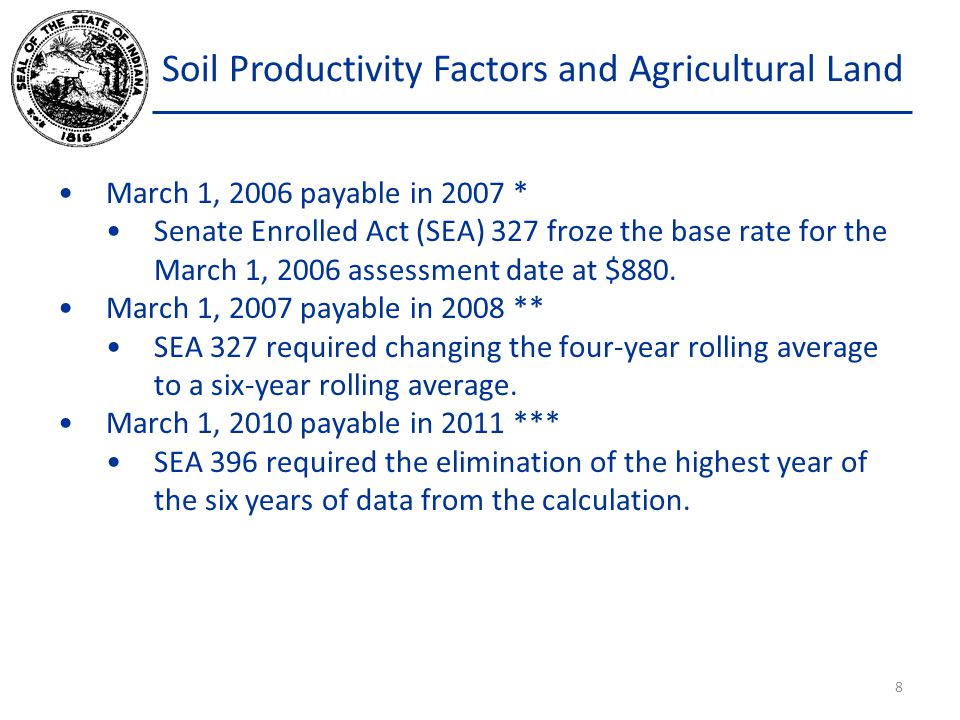 Soil Productivity Factors and Agricultural Land The Agricultural Land Base Rate calculation was first established for the 2002 general reassessment and was developed in compliance with the St.