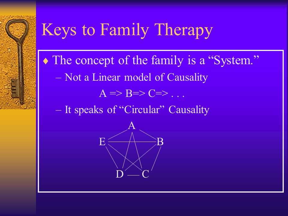 Keys to Family Therapy  The concept of the family is a System. –Not a Linear model of Causality A => B=> C=>...