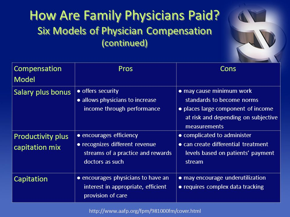 Compensation Model ProsCons Salary plus bonus ● offers security ● allows physicians to increase income through performance ● may cause minimum work st