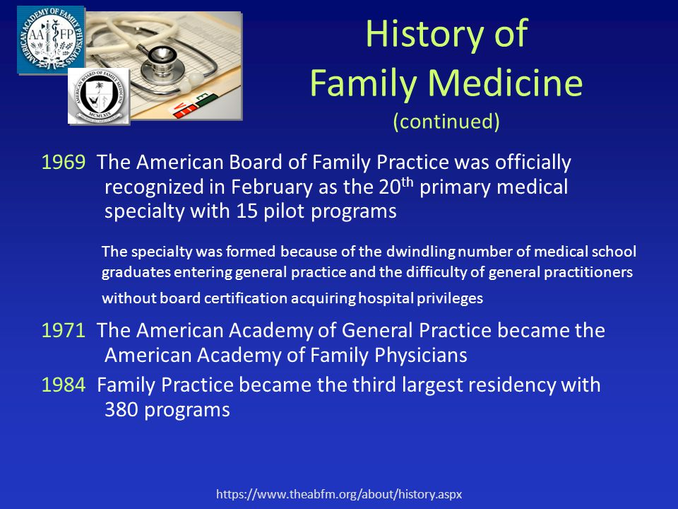 History of Family Medicine (continued) 1969 The American Board of Family Practice was officially recognized in February as the 20 th primary medical specialty with 15 pilot programs 1971 The American Academy of General Practice became the American Academy of Family Physicians 1984 Family Practice became the third largest residency with 380 programs https://www.theabfm.org/about/history.aspx The specialty was formed because of the dwindling number of medical school graduates entering general practice and the difficulty of general practitioners without board certification acquiring hospital privileges