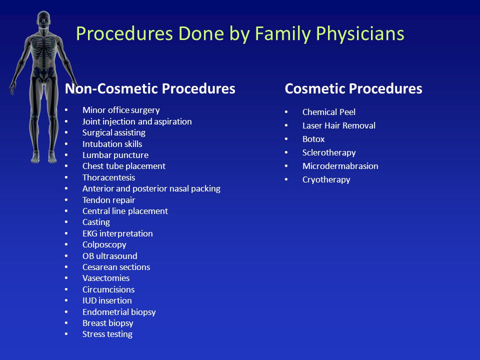 Procedures Done by Family Physicians Non-Cosmetic Procedures Minor office surgery Joint injection and aspiration Surgical assisting Intubation skills
