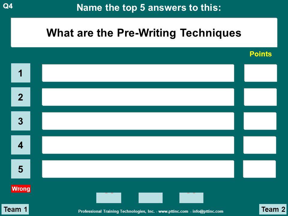 Professional Training Technologies, Inc.